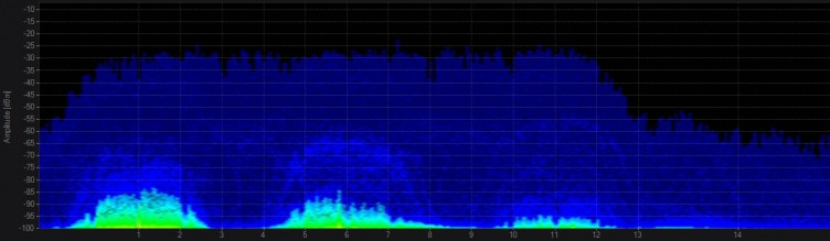 Post-spectrum once interference was removed.